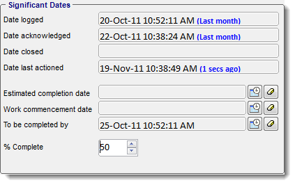 significant helpdesk date metrics