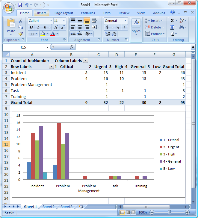 excel helpdesk report